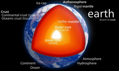 What's Hot: Scientists Want To Drill To Earth's Mantle. We're All Gonna Die.