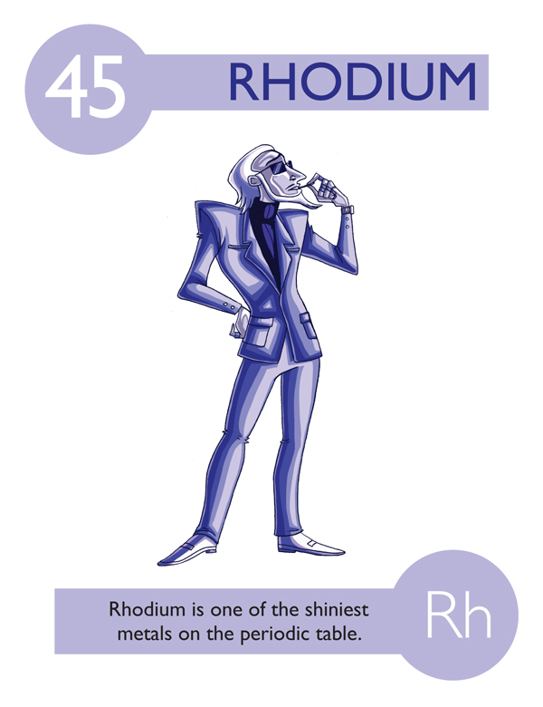 The Entire Periodic Table Of Elements As Cartoon