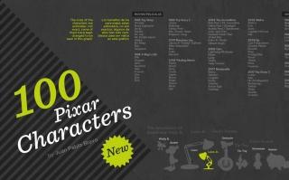 pixar-drawn-to-scale1.jpg