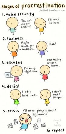 five-stages-of-procrastination.jpg
