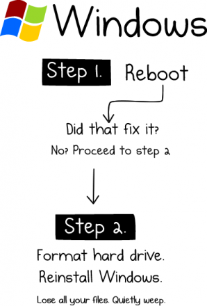 how-to-fix-any-computer-windows.png
