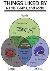 nerds-goths-jocks.jpg