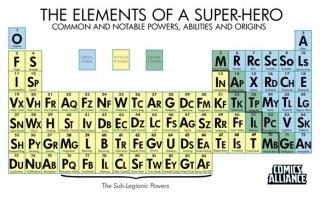super-power-periodictable-3.jpg