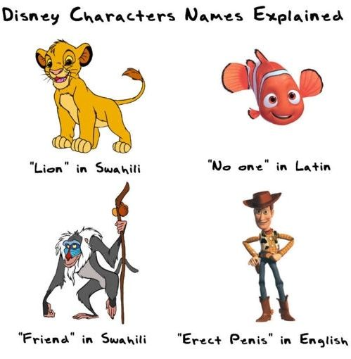 Every wondered how Up Characters Names