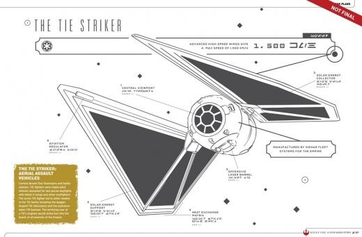 star-wars-rogue-one-tie-striker.jpg