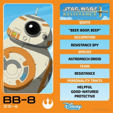 star-wars-resistance-characters-bb-8-600x600.jpg
