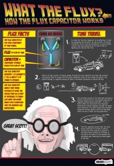 how_the_flux_capacitor_works.jpg