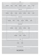 inception-infograph.jpg
