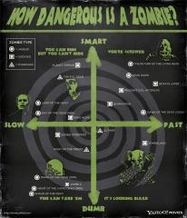 hoiw_dangerous_is_a_zombie.jpg