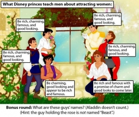 disney-princes-deconstructed.jpg