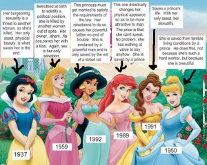 disney princesses deconstructed.jpg