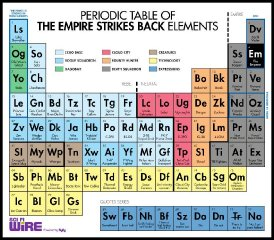 EmpireStrikesBackPeriodicTable.jpg