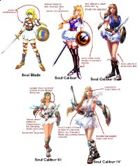 evolution-of-soul-calibur.jpg