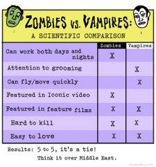 vampire-chart.jpg