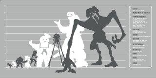 sizes_of_evil.jpg