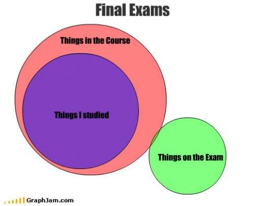 fail_final_exams.jpg