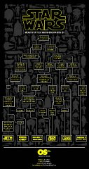 star-wars-flowchart.jpg