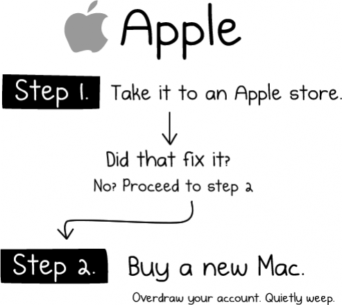 how-to-fix-any-computer-mac.png