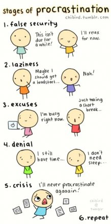five-stages-of-procrastination.jpg