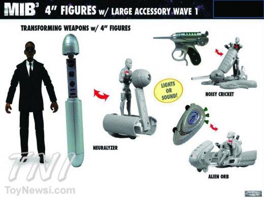 MIB3-figures.jpg