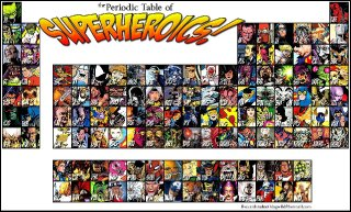 periodic_table_of_superheroics.jpg