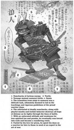 Chet-Phillips-Teenage-Mutant-Samurai-Turtles-8.jpg