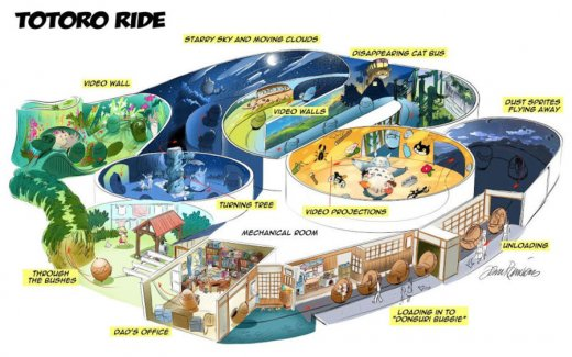 totoro-ride-large.jpg