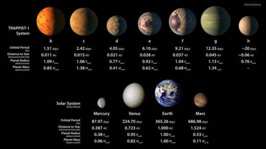 TRAPPIST-1-NASA-1-889x500.jpg