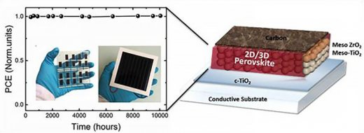 Solar-Cells-With-Perovskite-889x325.jpg