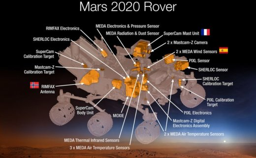 Mars-2020-Rover-Science-889x550.jpg